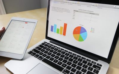 How To Audit Proof Your Business.